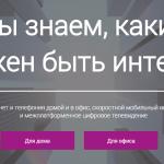 Возможности личного кабинета NetByNet